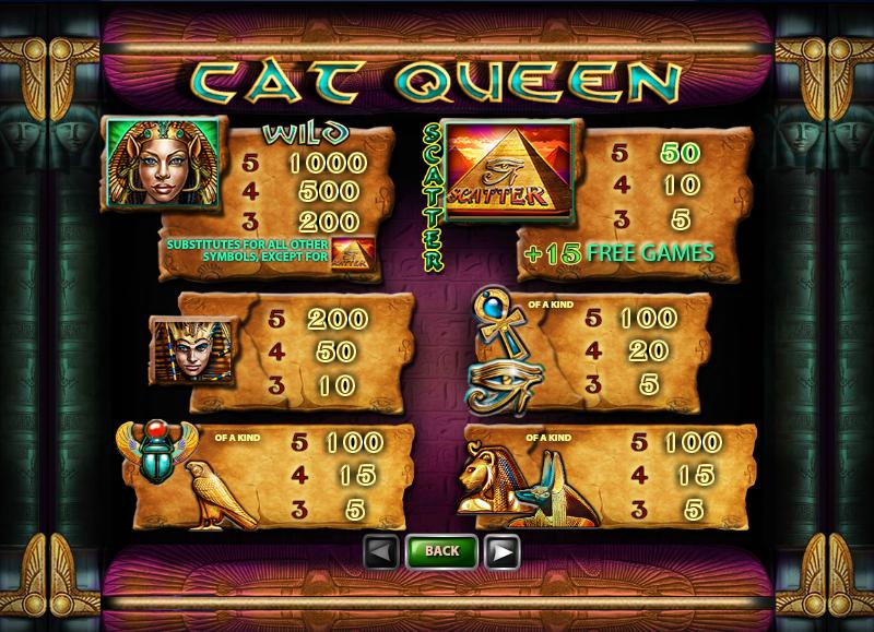 cat-queen-info