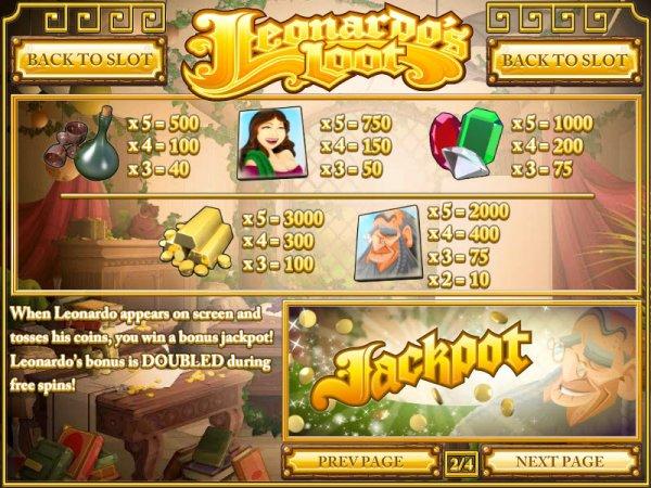 leonardos-loot-info